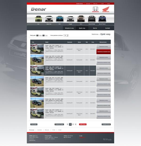 Výpis automobilů